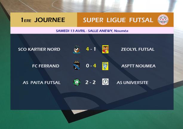 L'Université accrochée d'entrée / Super Ligue FUTSAL J1