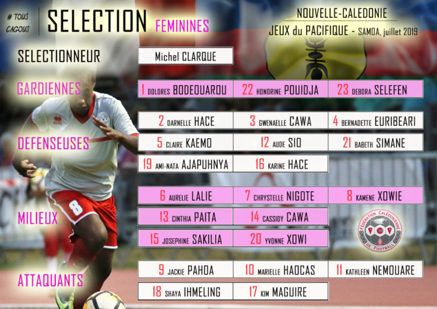 Les 23 filles pour les JEUX / Sélection Féminines de Nouvelle-Calédonie