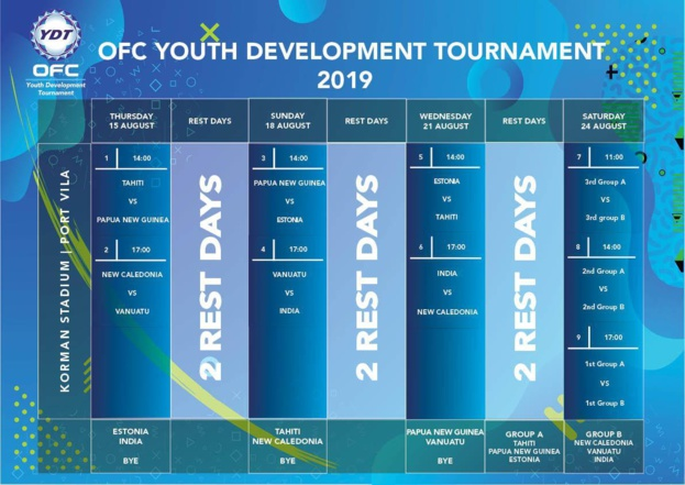 Les U18 cagous au défi international / OFC's Youth Tournament (Vanuatu 2019)