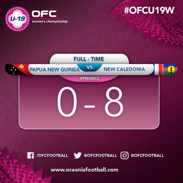 PNG vs NOUVELLE-CALEDONIE : 0 - 8 / Qualifications OFC - U19 féminines