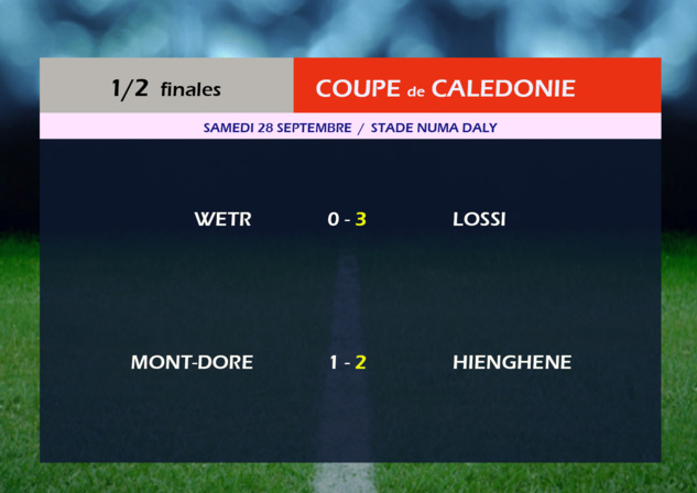 LOSSI et HIENGHENE en finale / COUPE de CALEDONIE - VIDEO