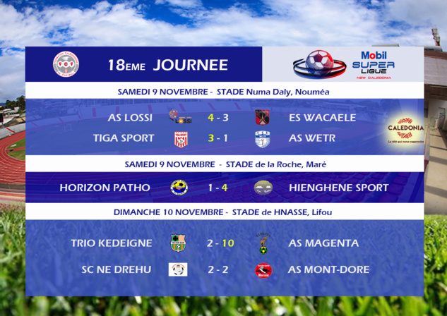 HIENGHENE Sport : CHAMPION de CALEDONIE 2019 ! (résultats J18)