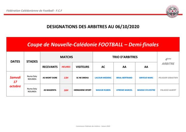 Désignations des ARBITRES / Demi-finales Coupe de Calédonie (jeunes et seniors)