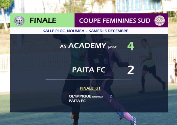 Résultats du samedi : ASPTT fait le doublé - Tiga en tête - ASAF vainqueur en Coupe Sud Féminines - Mont Dore champion en U18 - Dumbéa en Super Ligue