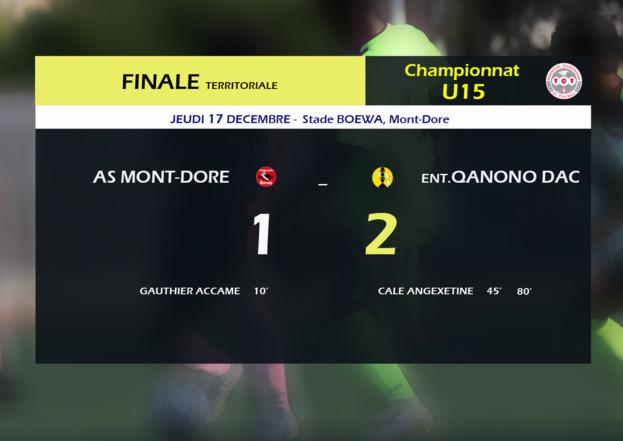 L'Entente QANONO DAC : Champion territorial U15 / VIDEO - Finale à revivre en intégralité