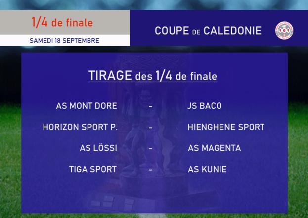 BACO et TIGA en quarts de finale / COUPE de CALEDONIE