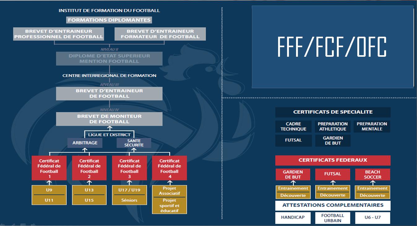 Planning des FORMATIONS 2019