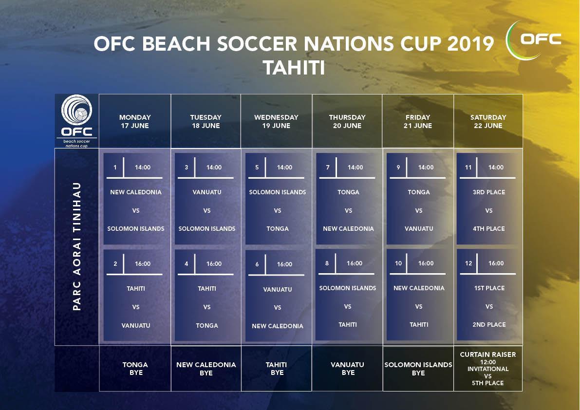 Le Beach Soccer repart de l'avant / Qualifications OFC Coupe du Monde (Tahiti, juin 2019)c