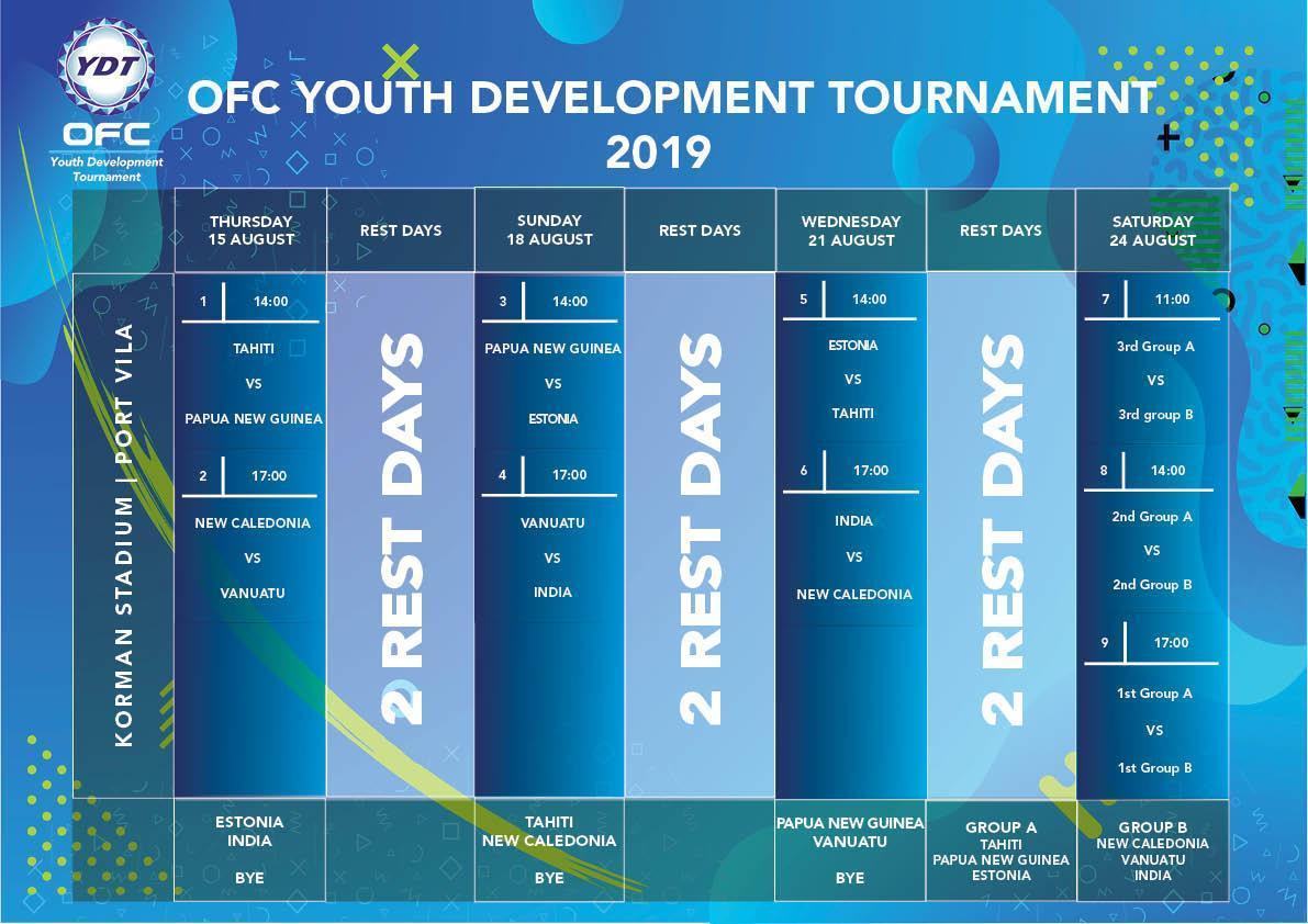 Le groupe des U18 pour le Vanuatu / Tournoi International U18, OFC - UEFA (Vanuatu 2019)