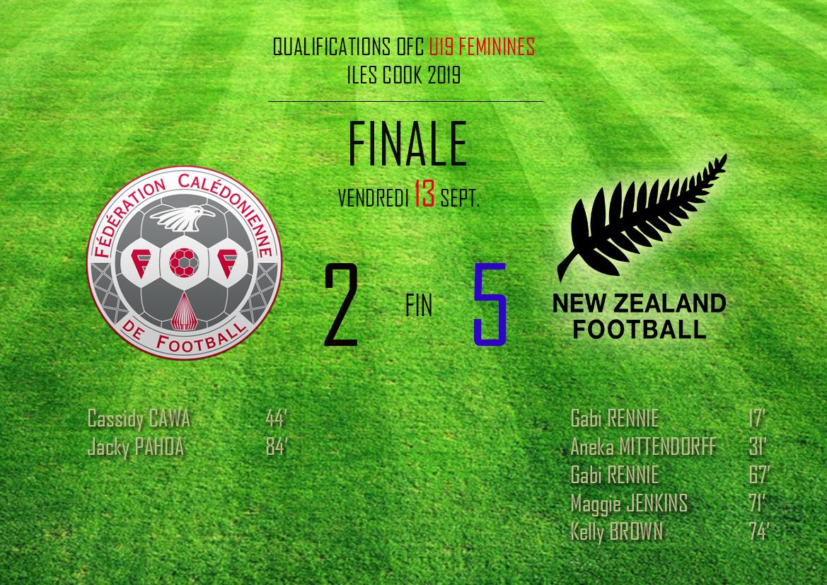 Ce sera la médaille d'argent pour les cagoues / FINALE NC vs NZ (2 - 5)
