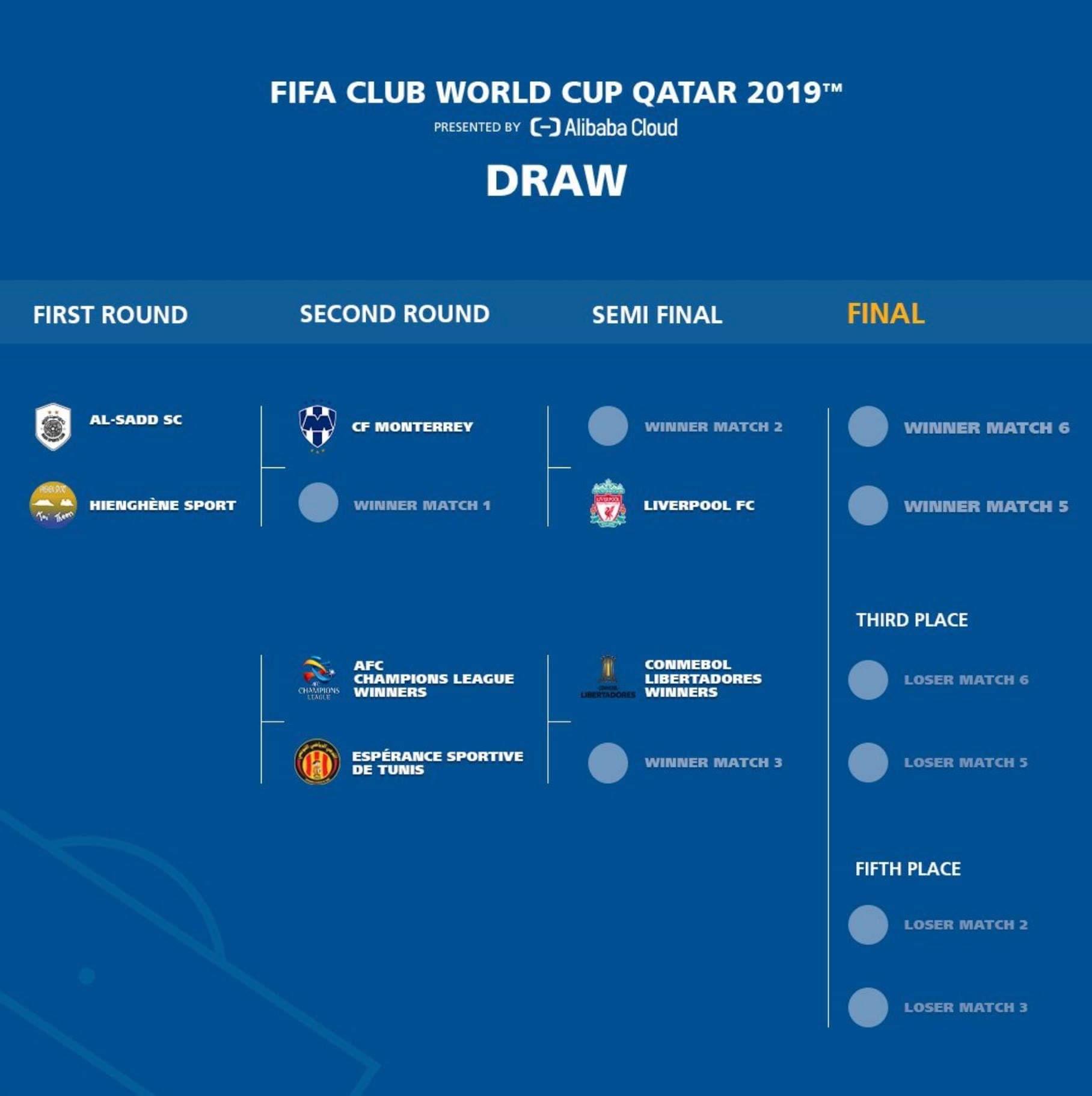 Ça sera bien AL SADD pour Hienghène / Coupe du Monde des Clubs de la FIFA