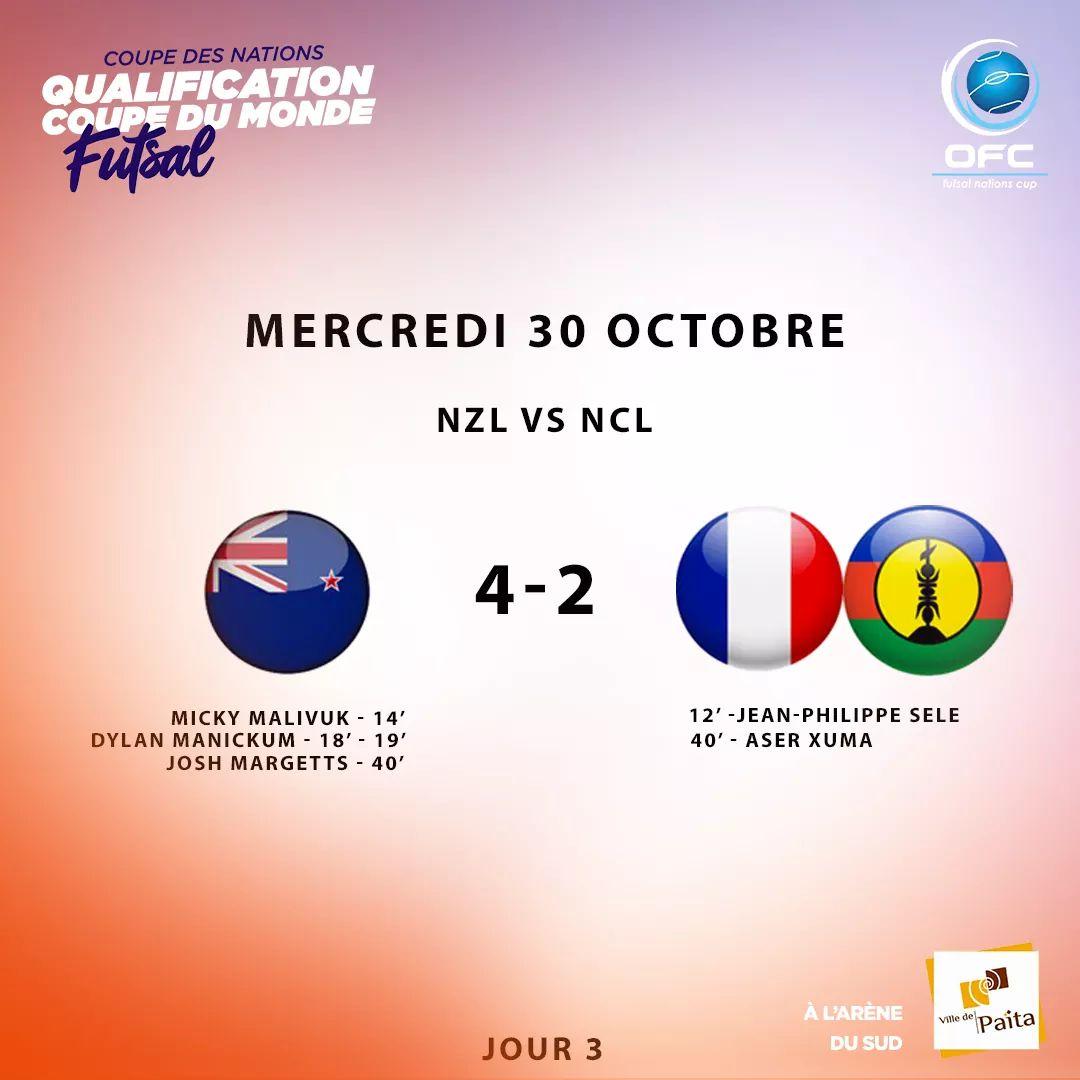 Défaite 4-2 des cagous face aux kiwis / Coupe des Nations FUTSAL OFC - VIDEO