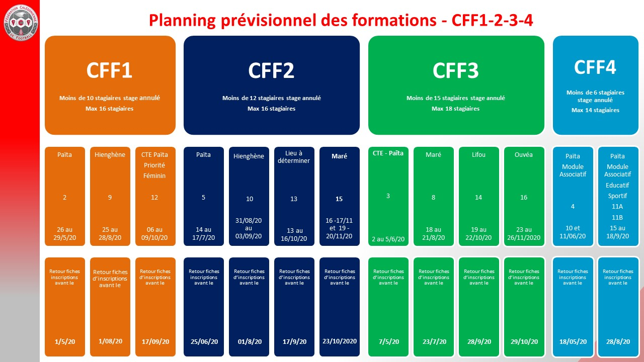 CALENDRIER des FORMATIONS : cliquez ICI