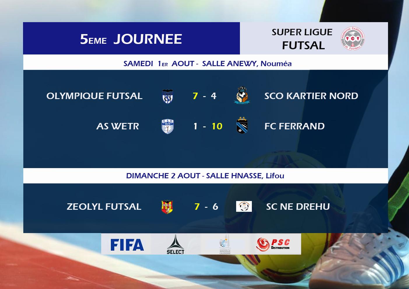 ZEOLYL Futsal en tête de la Super Ligue / Résultats-Classements du week-end