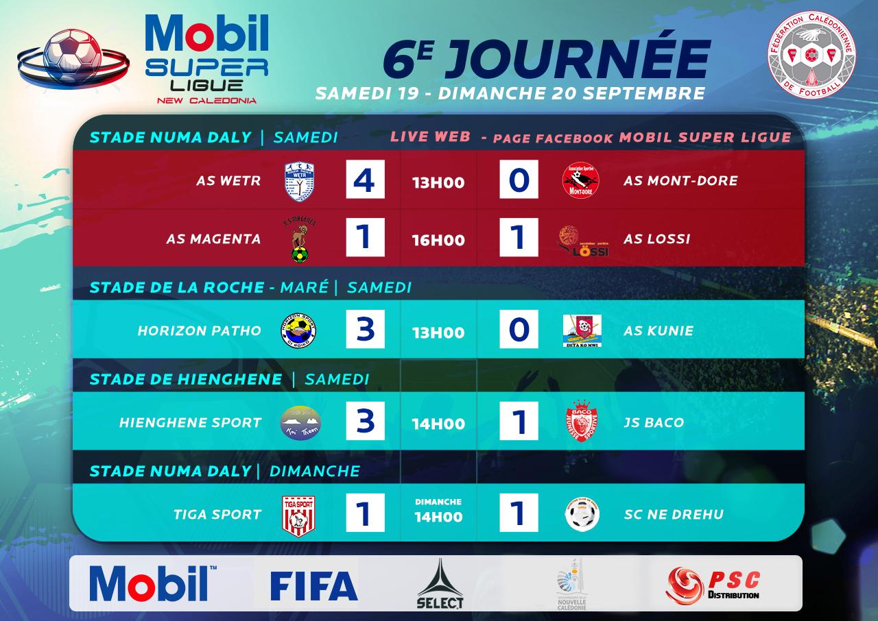 Résultats-Classement Journée 6 / Mobil Super Ligue