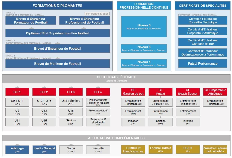 """"""" Créer une base technique forte en compétence et de qualité """" / Formation BMF - ITW avec Michel BERBECHE (CTR Formations)"""