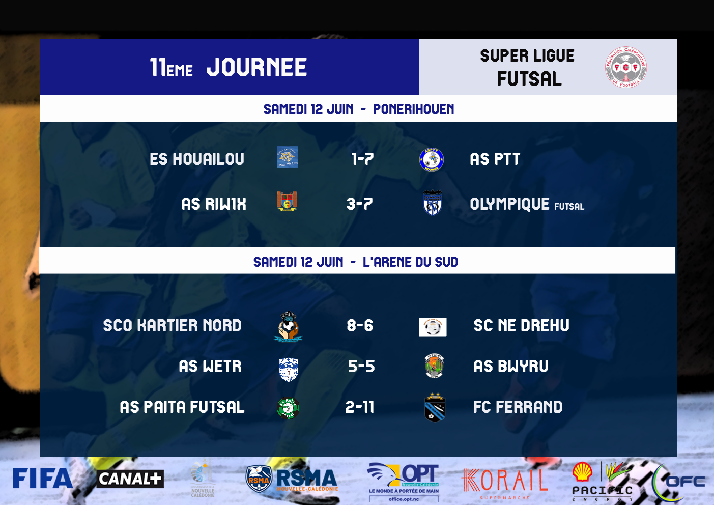 Classement - Résultats / SUPER LIGUE FUTSAL - J11