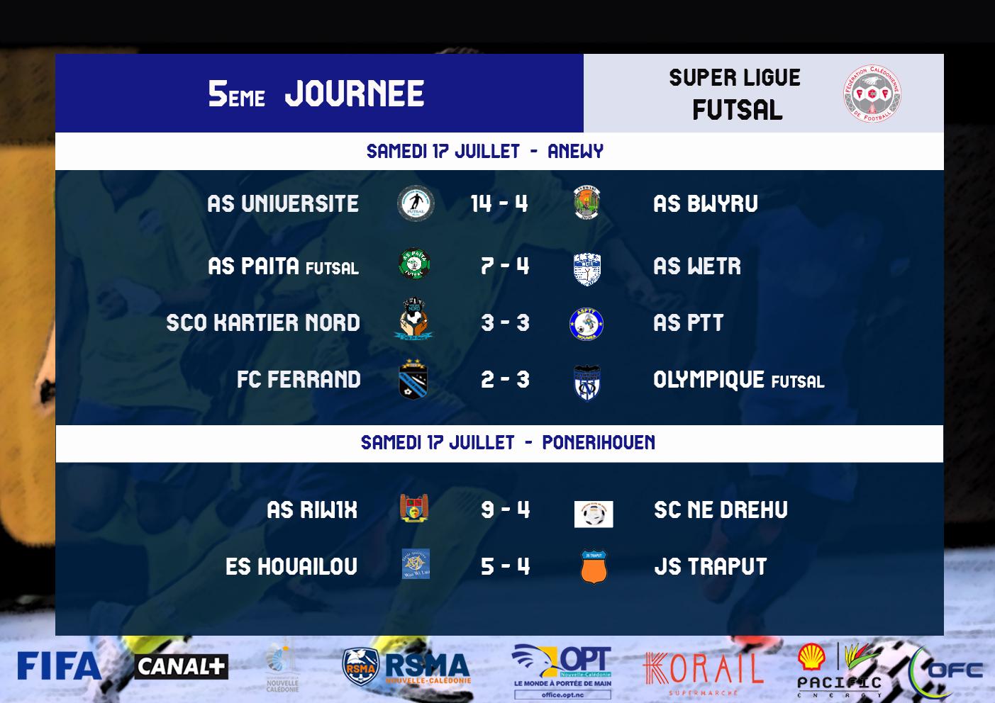 Résultats - Classement / SUPER LIGUE J14 + FUTSAL J5