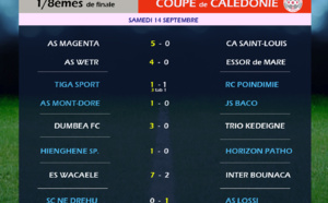 Info SCORES / COUPE de CALEDONIE