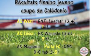 Résultats FINALES : Coupe des JEUNES - Championnat Féminin