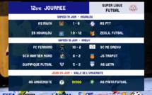 Résultats-Classement / SUPER LIGUE FUTSAL J12